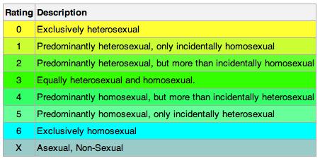 Asexual dating reddit